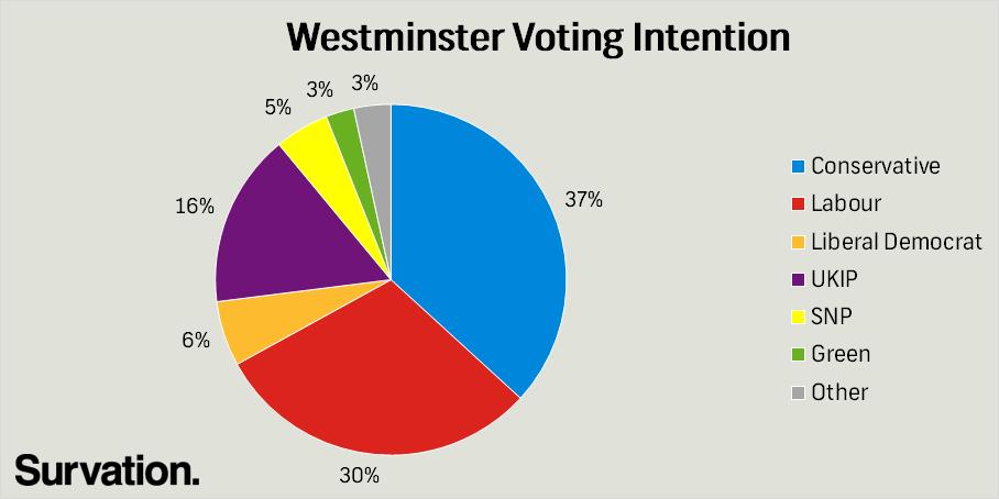 Westminster VI full