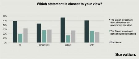 gib voting intention